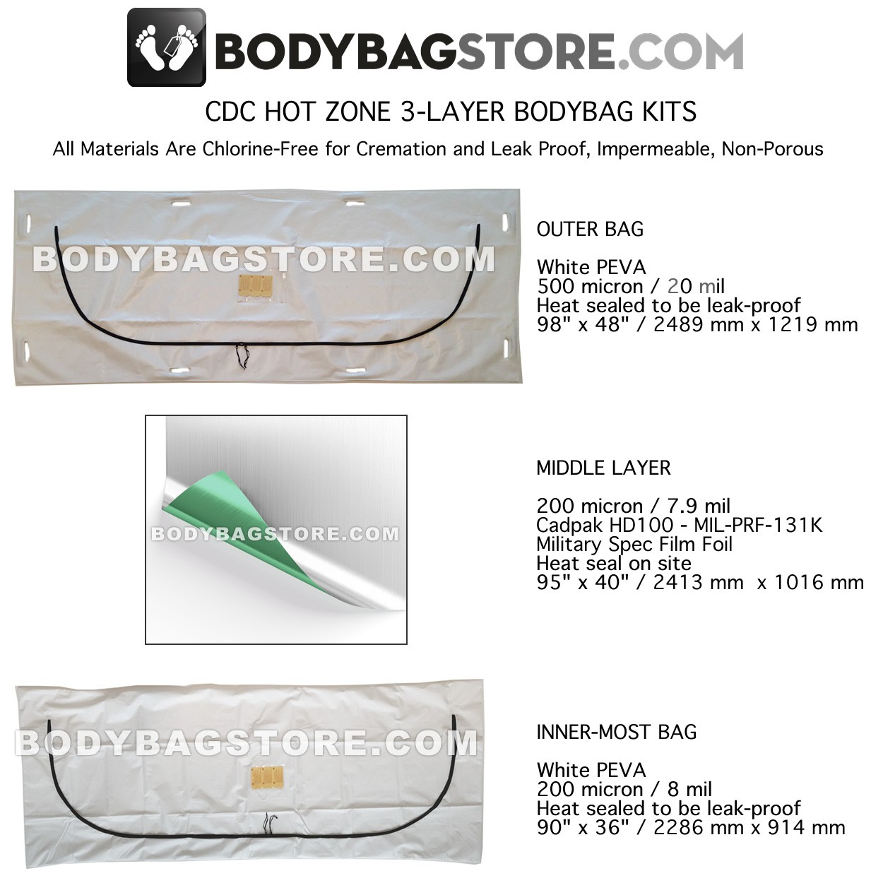 CDC Hot Zone 3-Layer Body Bag Kits for Ebola Containment